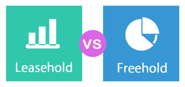 Photo of Freehold vs. Leasehold | Comparison One By One