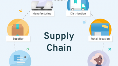 Photo of Supply Chain Software Shifts Into High Gear In Times Of Change